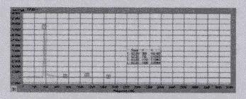 食品粉碎机竖直方向振动自功率谱图