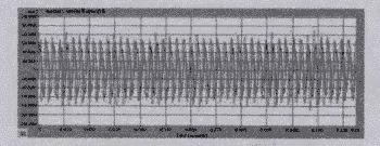 食品粉碎机三个方向振动加速度时域信号