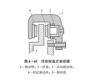 浮动钳盘式制动器