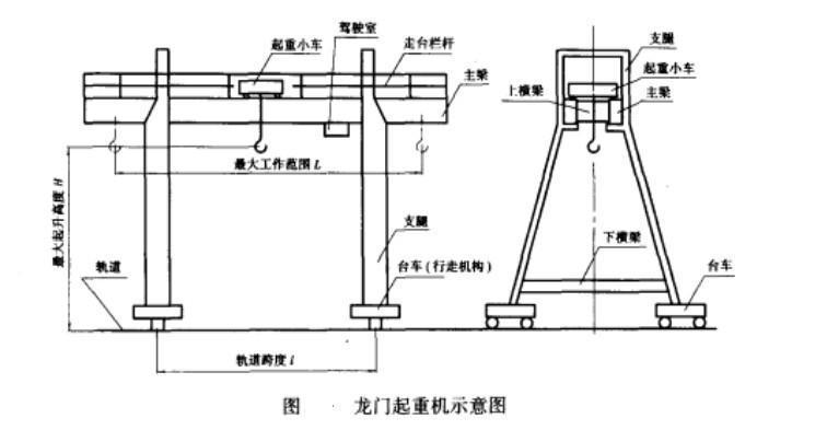 龍門起重機結構圖