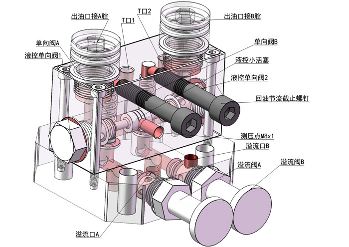 產品結構圖1