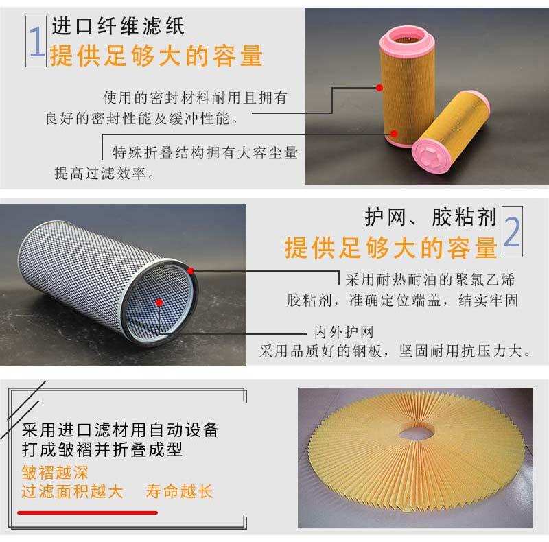 优耐特斯空压机空气滤芯细节