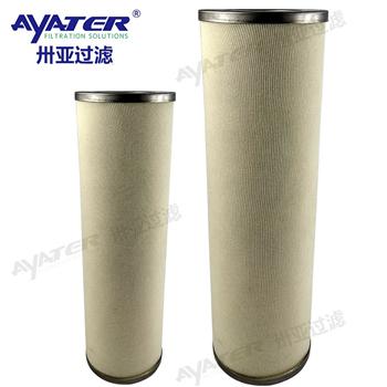 破乳聚结滤芯JLX-150X710乳化油破乳滤芯