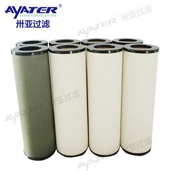 润滑油聚结脱水滤芯FLX-150x710乳化水除油滤芯