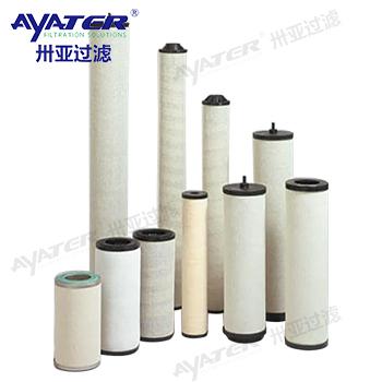 钢厂聚结滤芯YSF-15-14.5LW过滤分离器滤芯