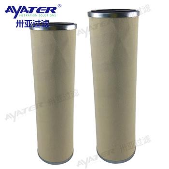 采油厂聚结分离滤芯SO-614PLBZ油田聚结分离滤芯