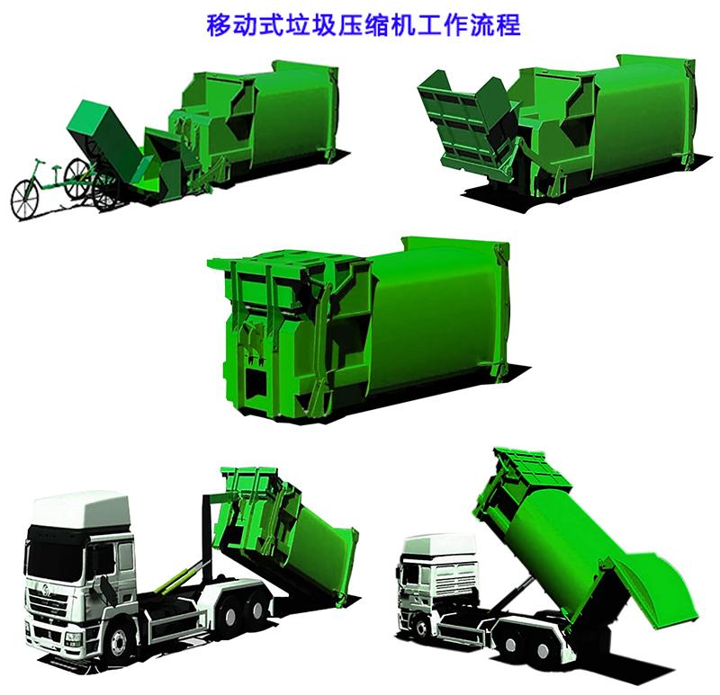 移动式垃圾压缩设备工作流程