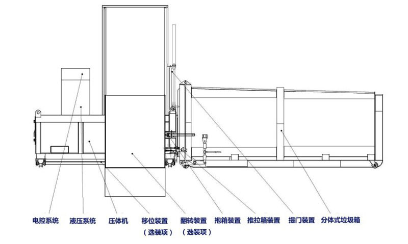 分体式垃圾压缩转运站结构图
