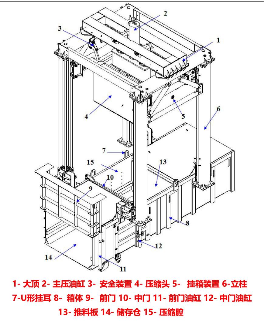 垂直式垃圾中转站压缩设备结构组成