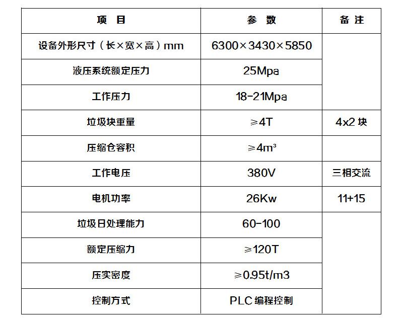垂直式垃圾压缩站技术参数表