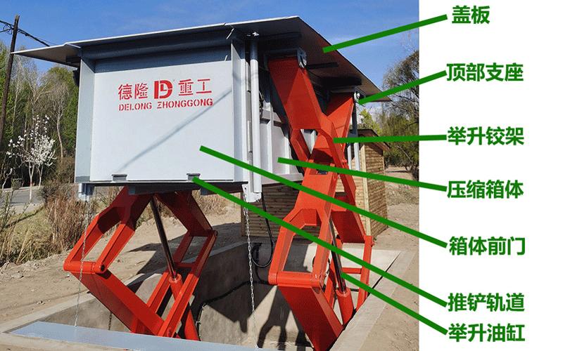 在小区建立一个地埋式垃圾压缩站的重要性