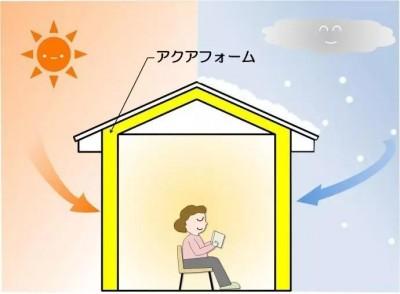 即将采暖,河南垣升冷暖设备有限公司详解影响采暖炉耗气量的因素